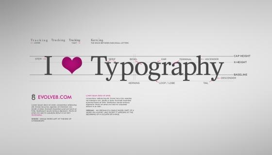 I Love Typography Wallpaper