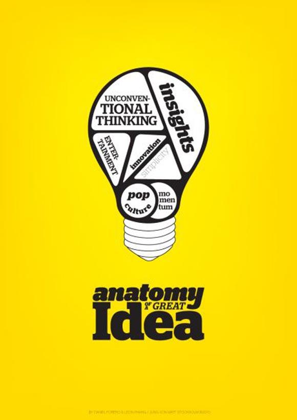 Jung von Matt: Anatomy of a Great Idea